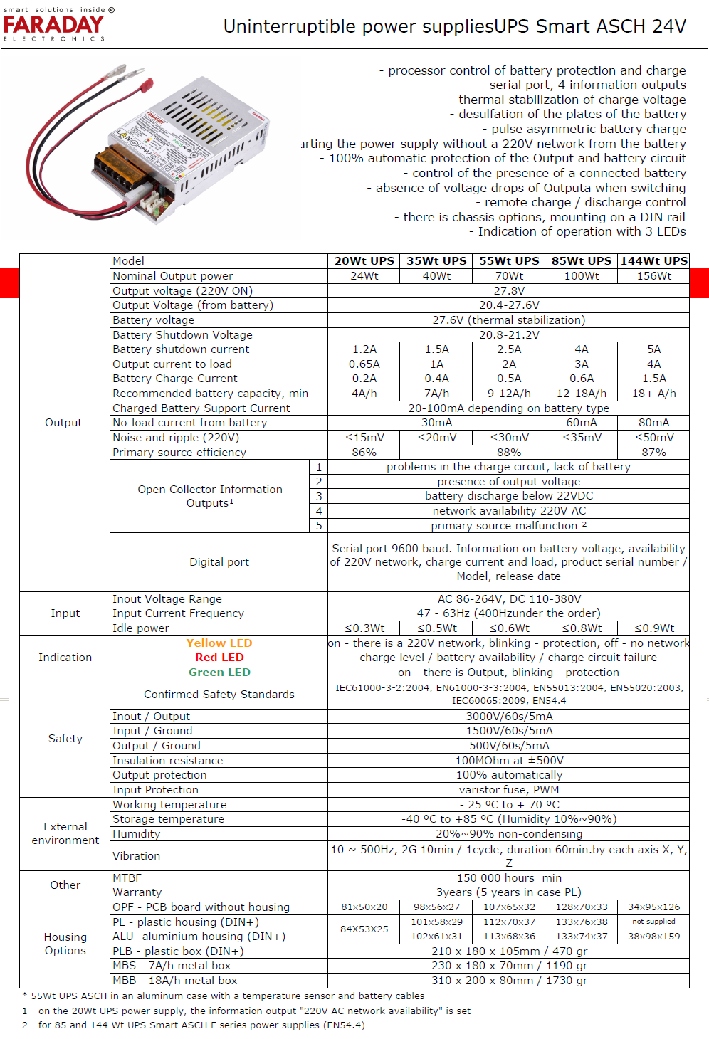 UPS Smart 24V