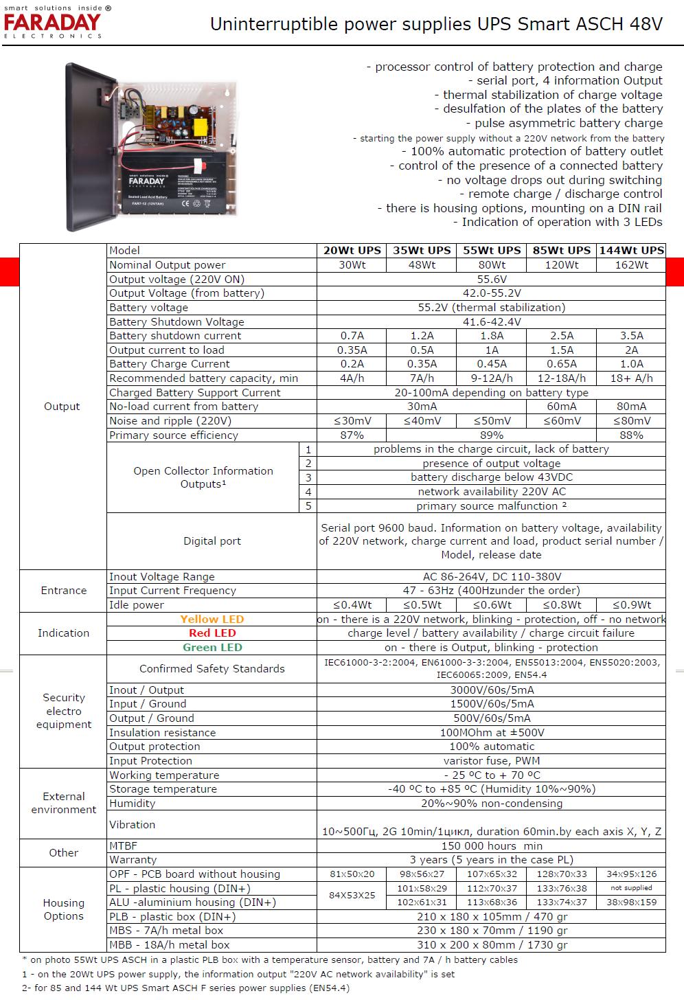 UPS Smart 48V